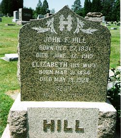 Hill genealogy and related surnames